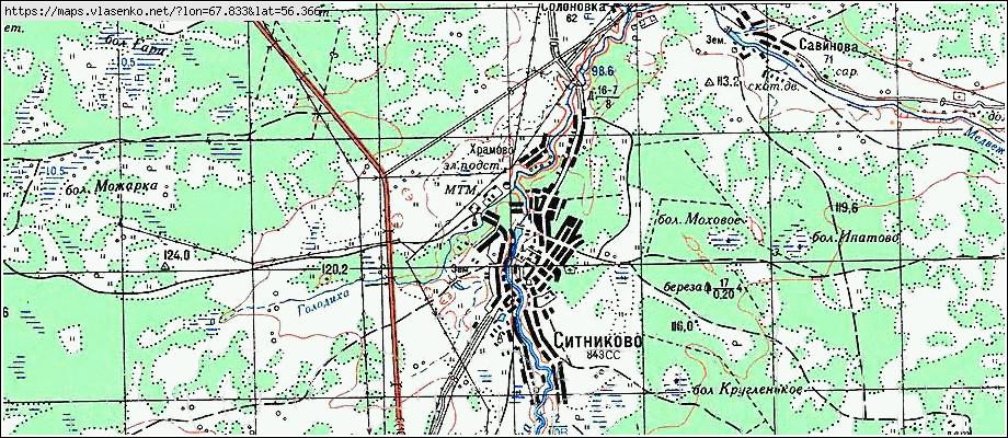 ситниково тюменская область фото